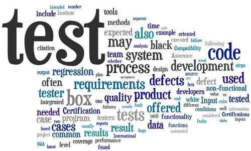 Java Testing